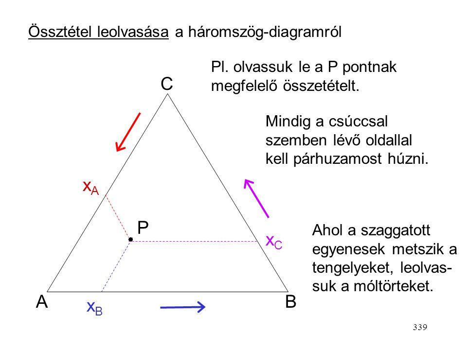 C xA P xC A B xB Össztétel leolvasása a háromszög-diagramról