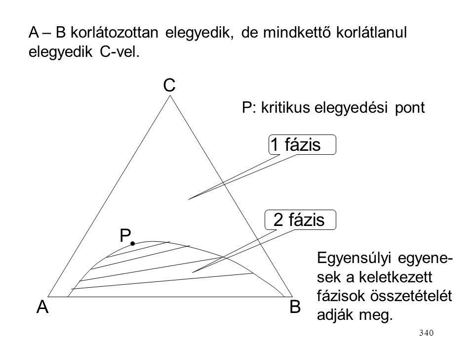 A – B korlátozottan elegyedik, de mindkettő korlátlanul elegyedik C-vel.