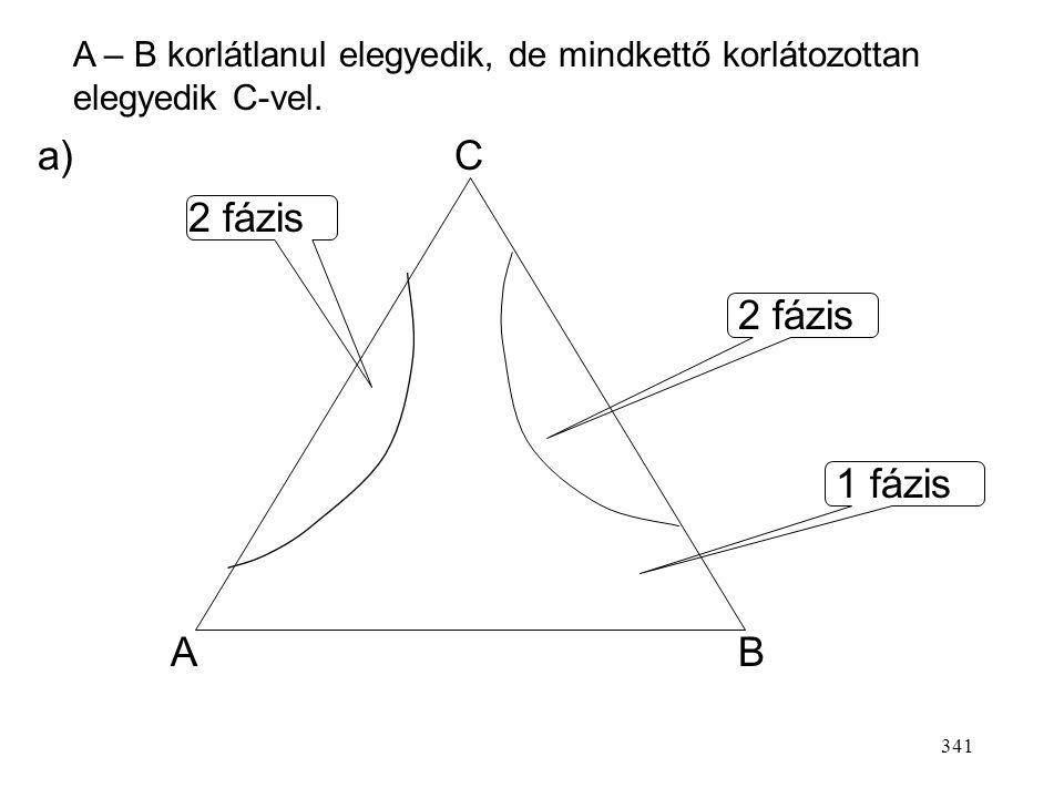 a) C 2 fázis 2 fázis 1 fázis A B