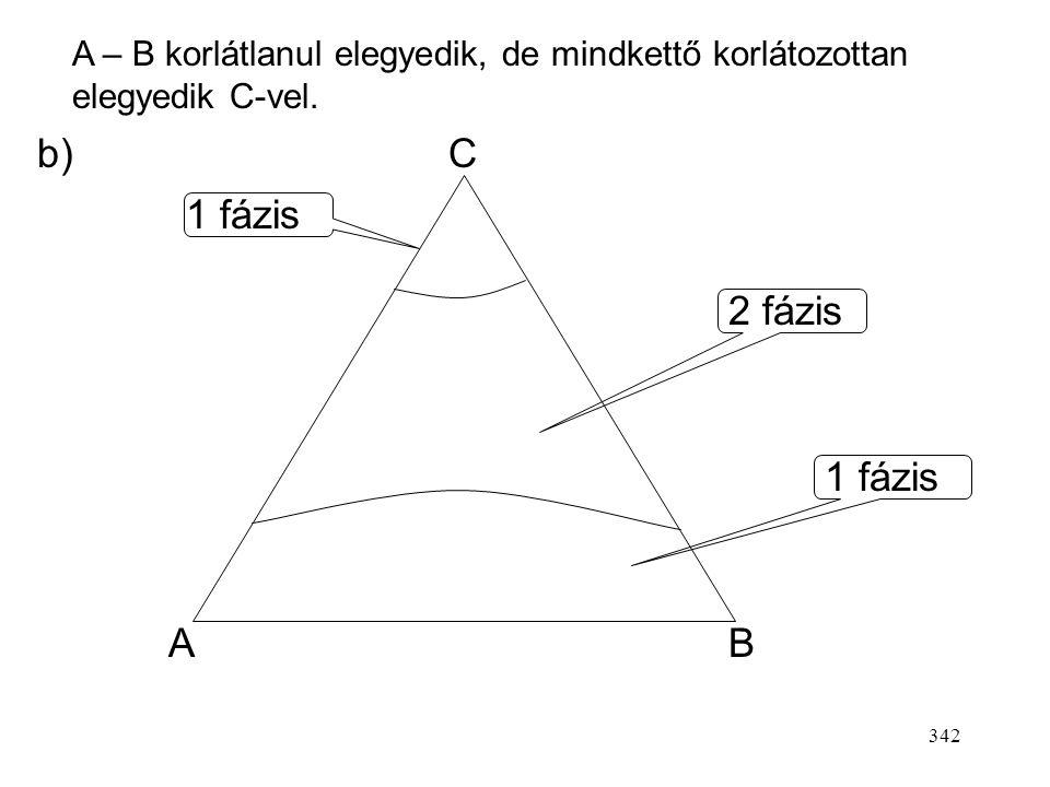 b) C 1 fázis 2 fázis 1 fázis A B