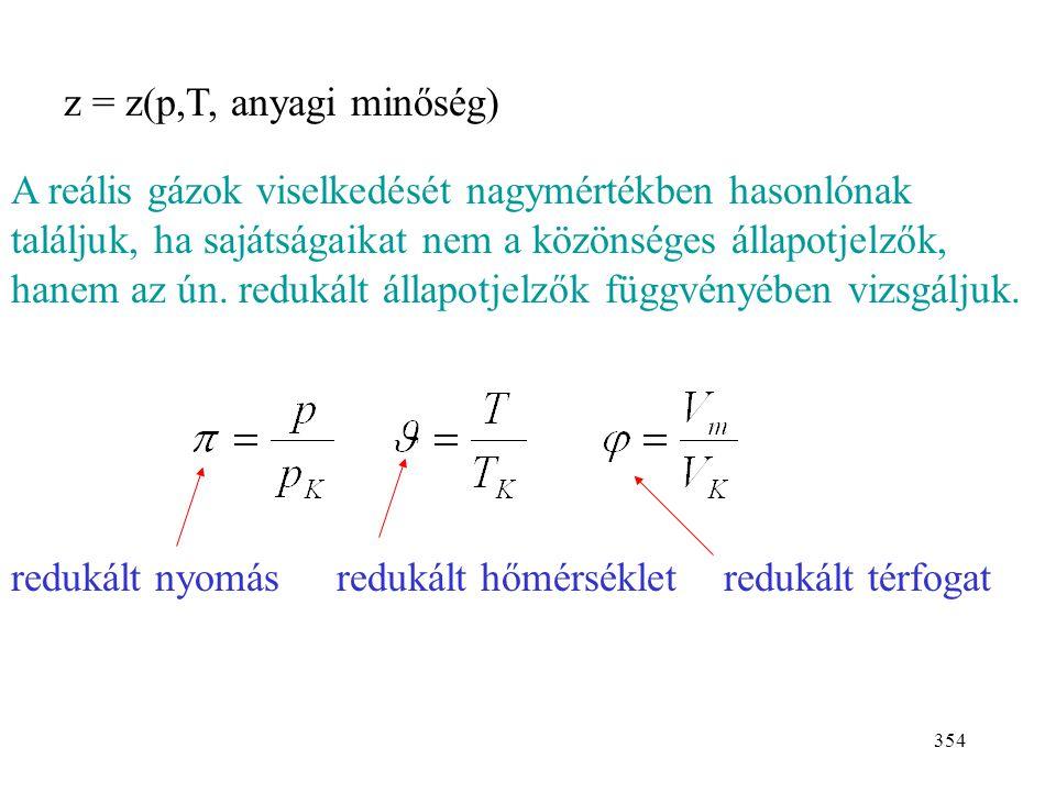 z = z(p,T, anyagi minőség)