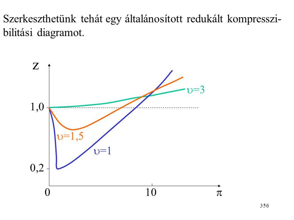 Szerkeszthetünk tehát egy általánosított redukált kompresszi-bilitási diagramot.