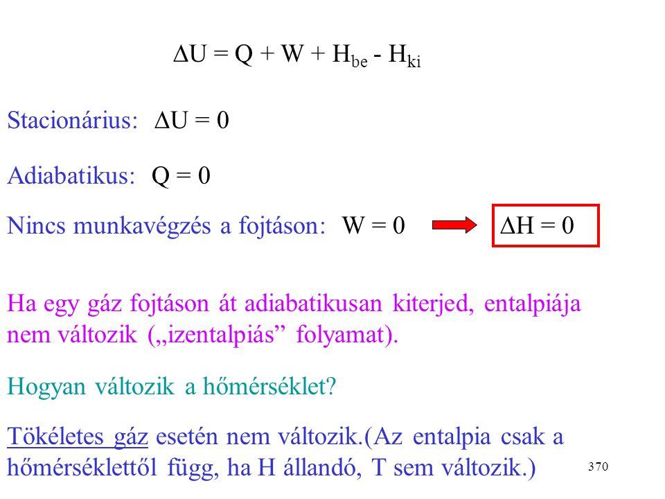 DU = Q + W + Hbe - Hki Stacionárius: DU = 0. Adiabatikus: Q = 0. Nincs munkavégzés a fojtáson: W = 0.