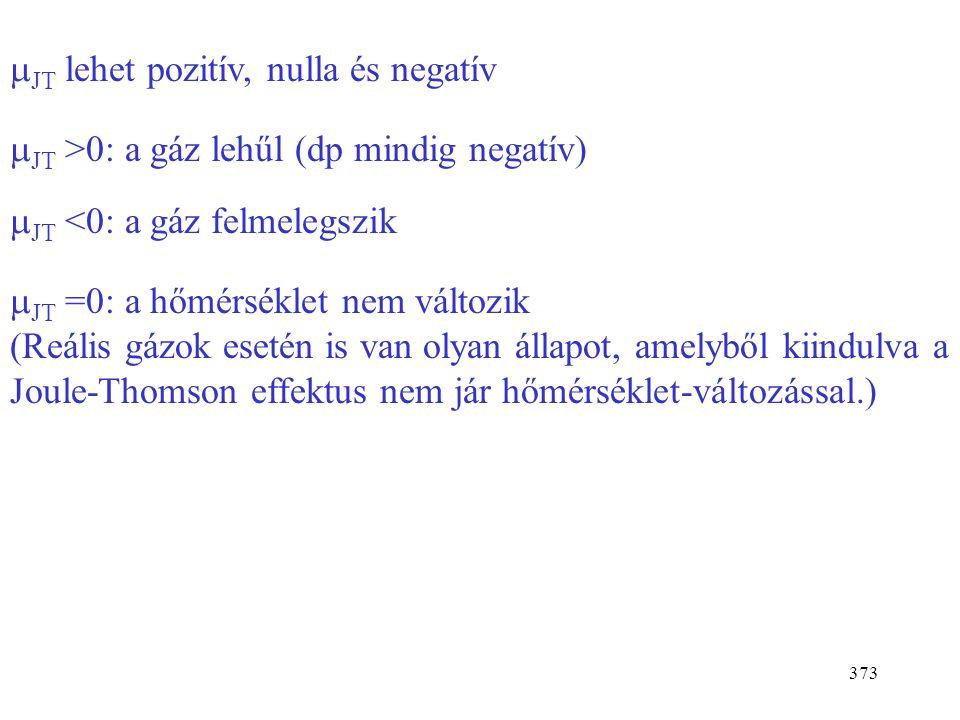 mJT lehet pozitív, nulla és negatív