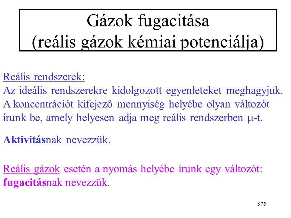 Gázok fugacitása (reális gázok kémiai potenciálja)