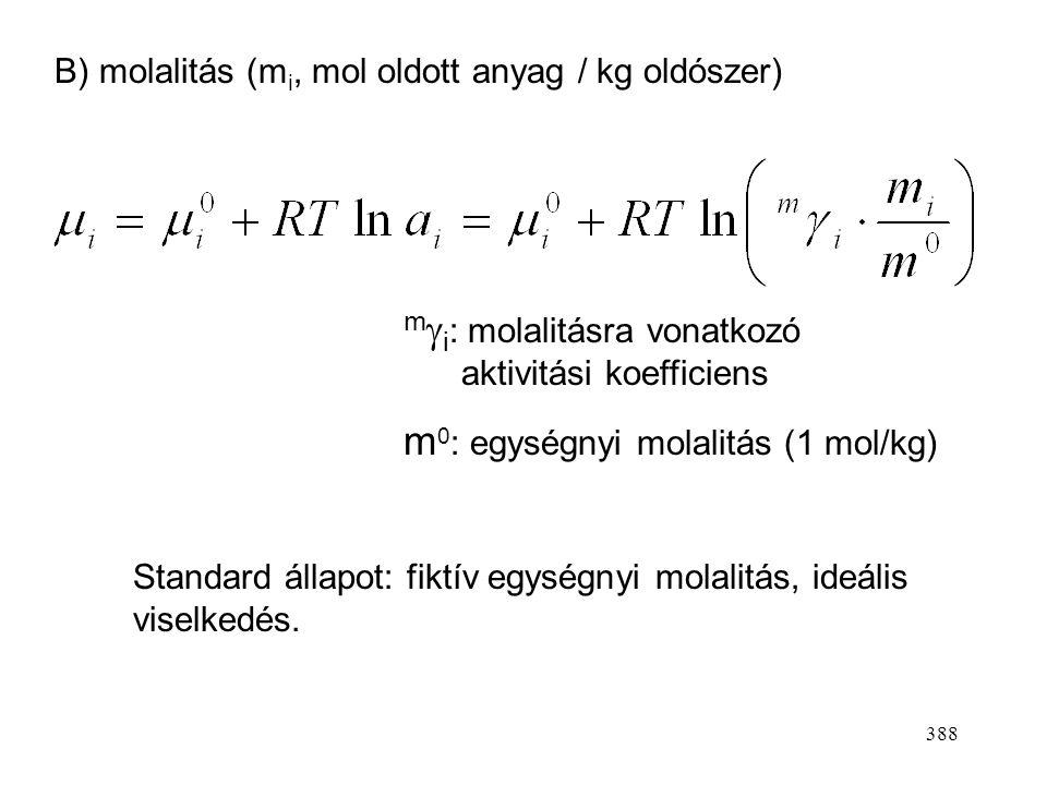 mgi: molalitásra vonatkozó aktivitási koefficiens