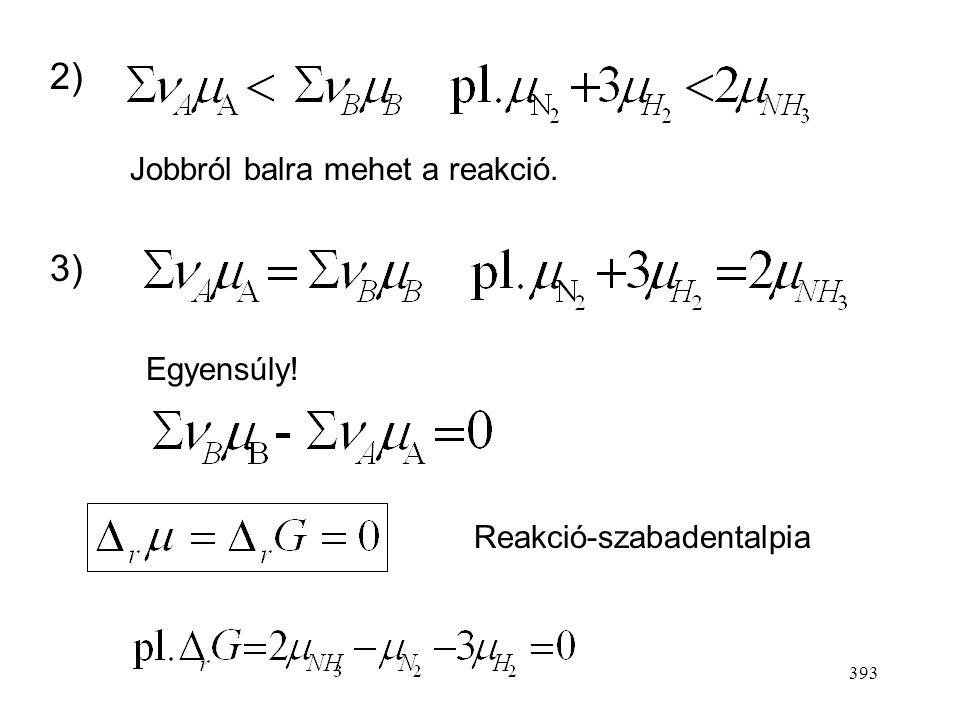 2) Jobbról balra mehet a reakció. 3) Egyensúly! Reakció-szabadentalpia