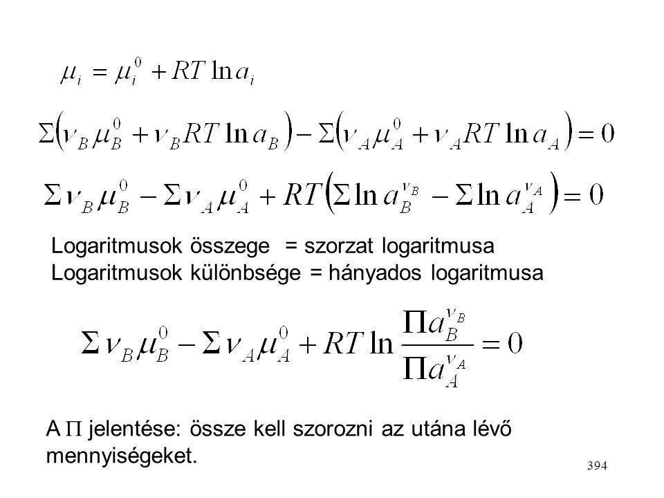 Logaritmusok összege = szorzat logaritmusa