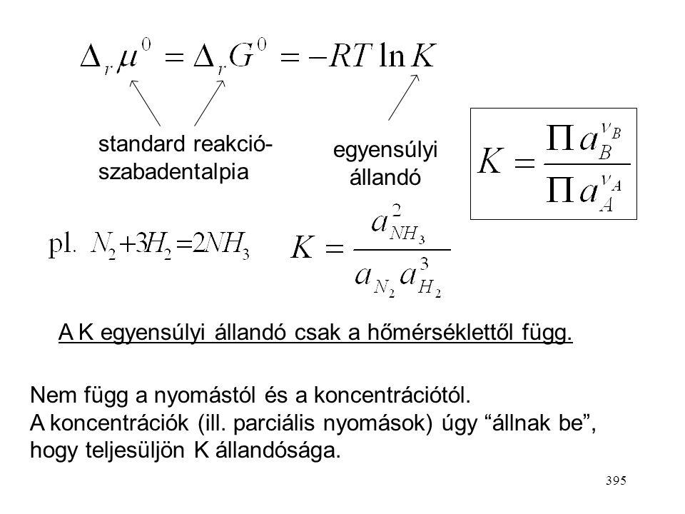 standard reakció-szabadentalpia