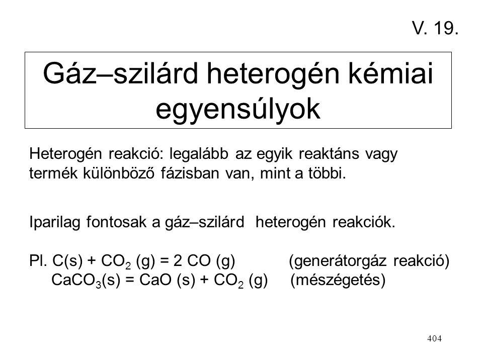 Gáz–szilárd heterogén kémiai egyensúlyok