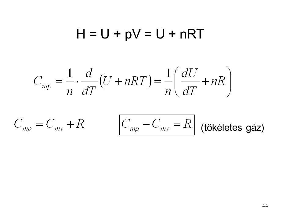 H = U + pV = U + nRT (tökéletes gáz)