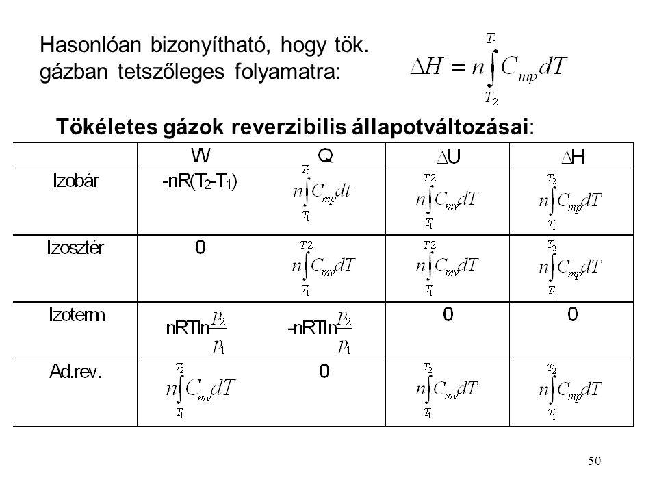 Hasonlóan bizonyítható, hogy tök. gázban tetszőleges folyamatra: