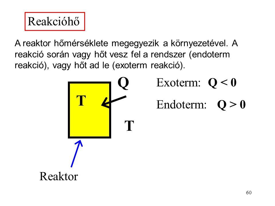 Q T Reakcióhő Exoterm: Q < 0 Endoterm: Q > 0 Reaktor