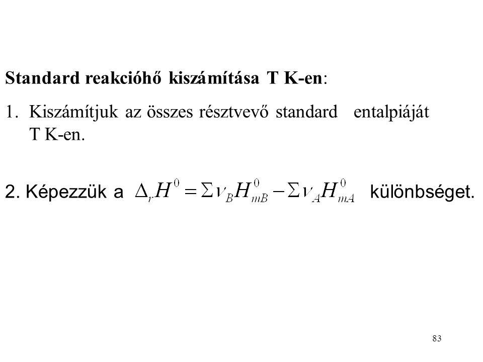 Standard reakcióhő kiszámítása T K-en: