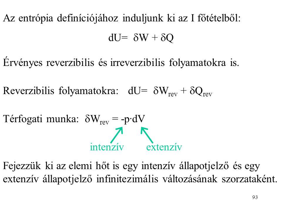 Az entrópia definíciójához induljunk ki az I főtételből: