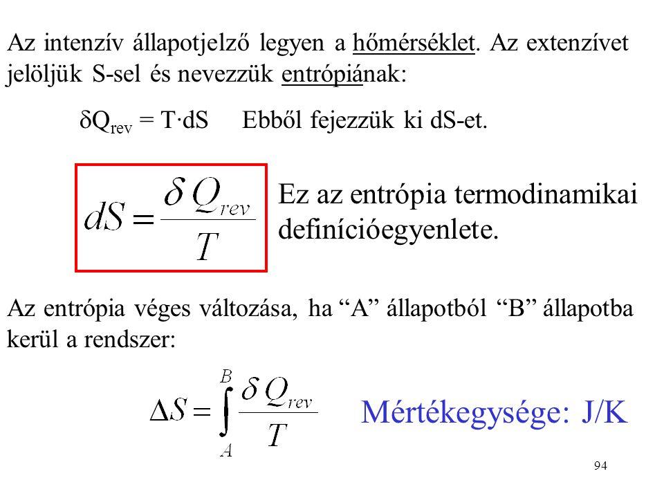 Mértékegysége: J/K Ez az entrópia termodinamikai definícióegyenlete.