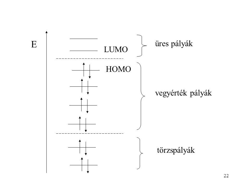 E üres pályák LUMO HOMO vegyérték pályák törzspályák