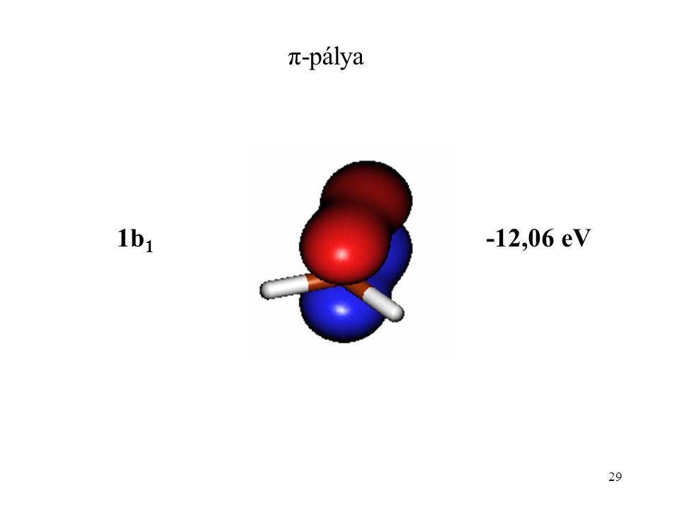π-pálya 1b1 -12,06 eV