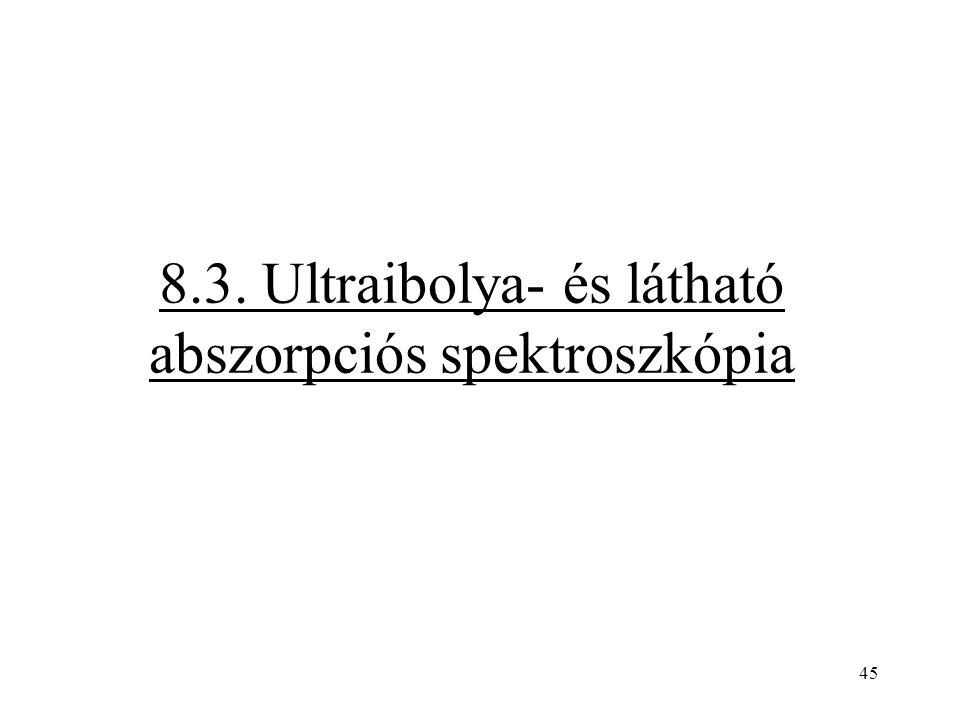 8.3. Ultraibolya- és látható abszorpciós spektroszkópia