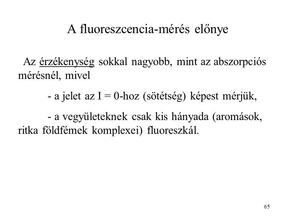 A fluoreszcencia-mérés előnye