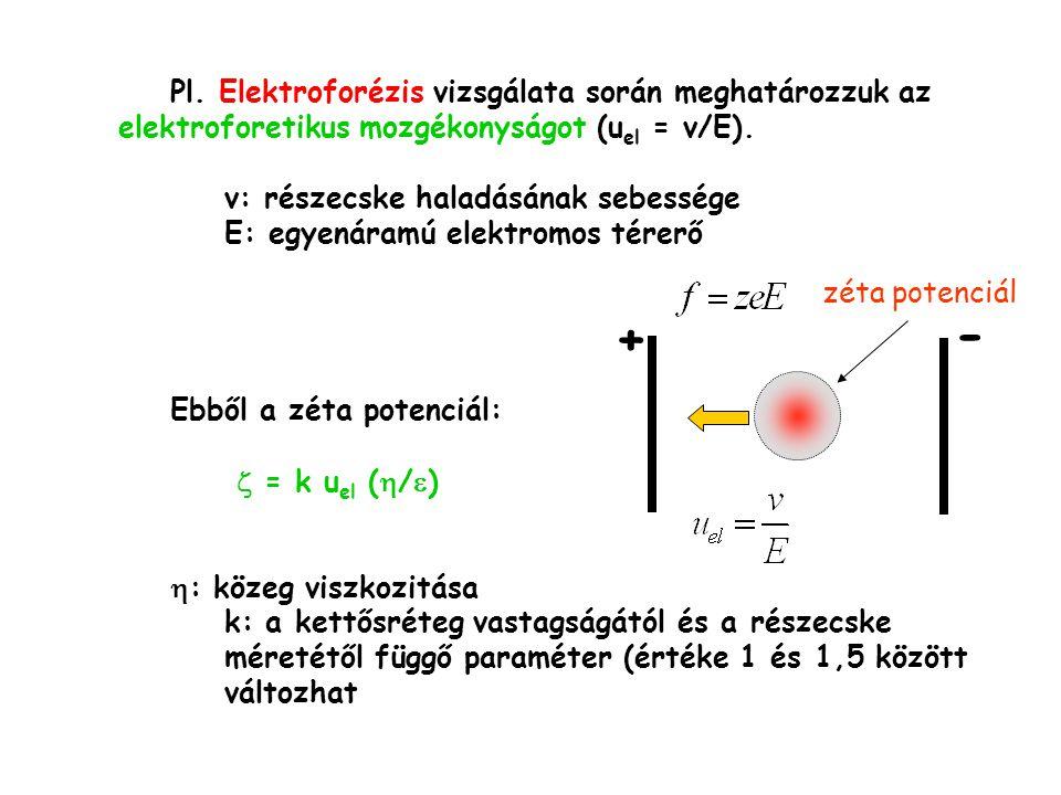 Pl. Elektroforézis vizsgálata során meghatározzuk az elektroforetikus mozgékonyságot (uel = v/E).