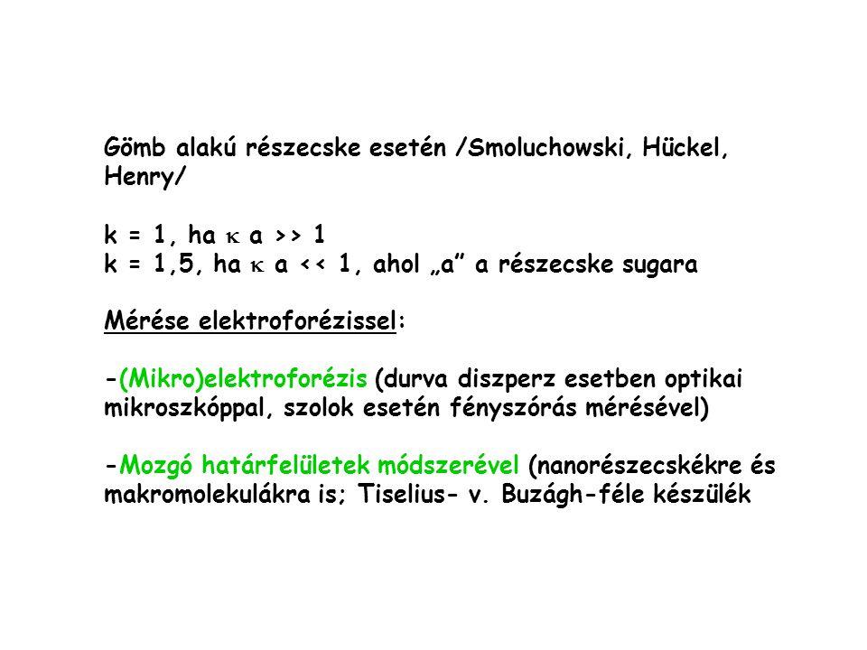 Gömb alakú részecske esetén /Smoluchowski, Hückel, Henry/