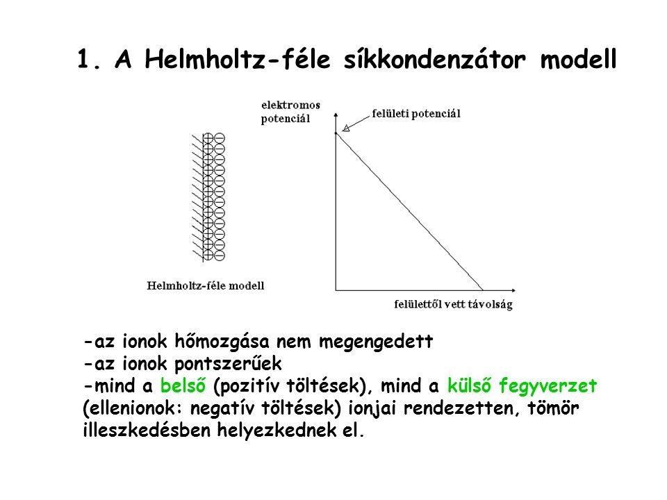 1. A Helmholtz-féle síkkondenzátor modell