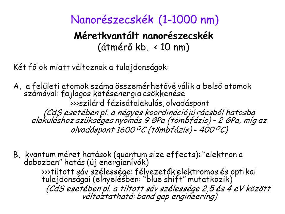 Méretkvantált nanorészecskék
