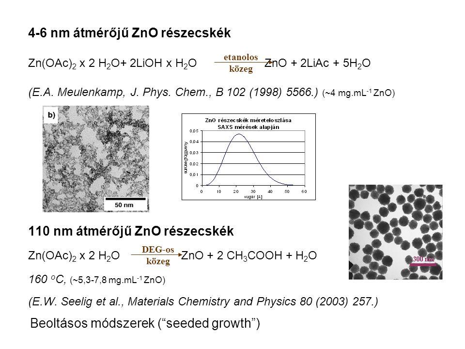 4-6 nm átmérőjű ZnO részecskék