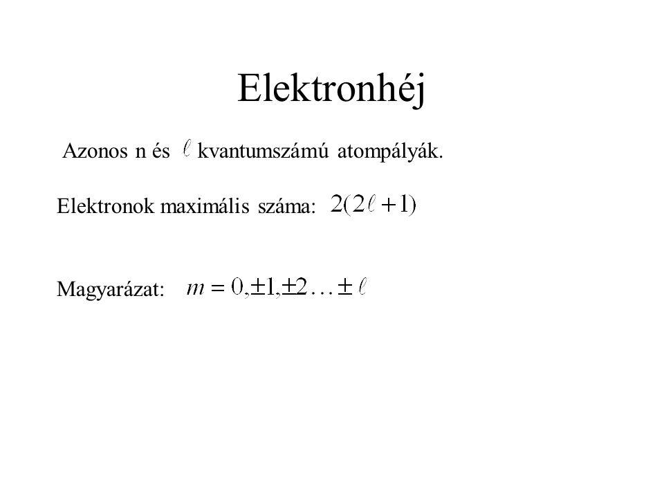 Elektronhéj Azonos n és kvantumszámú atompályák.