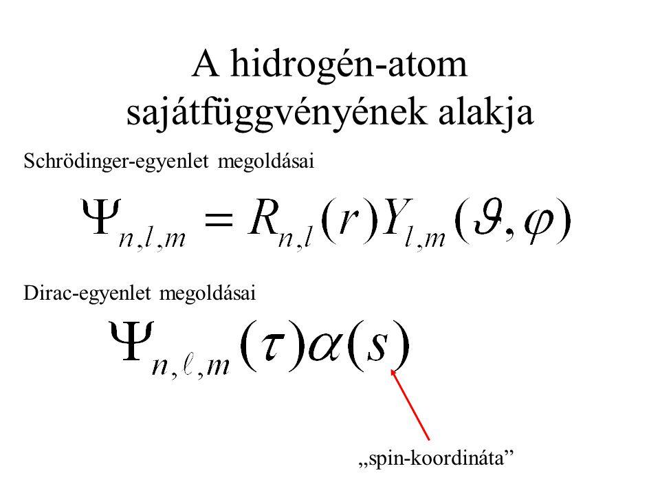A hidrogén-atom sajátfüggvényének alakja