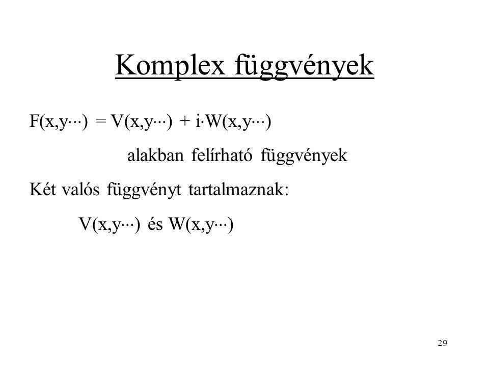 Komplex függvények F(x,y) = V(x,y) + iW(x,y)