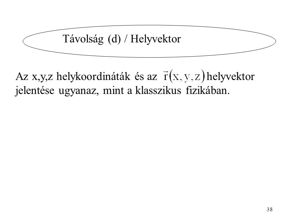 Távolság (d) / Helyvektor