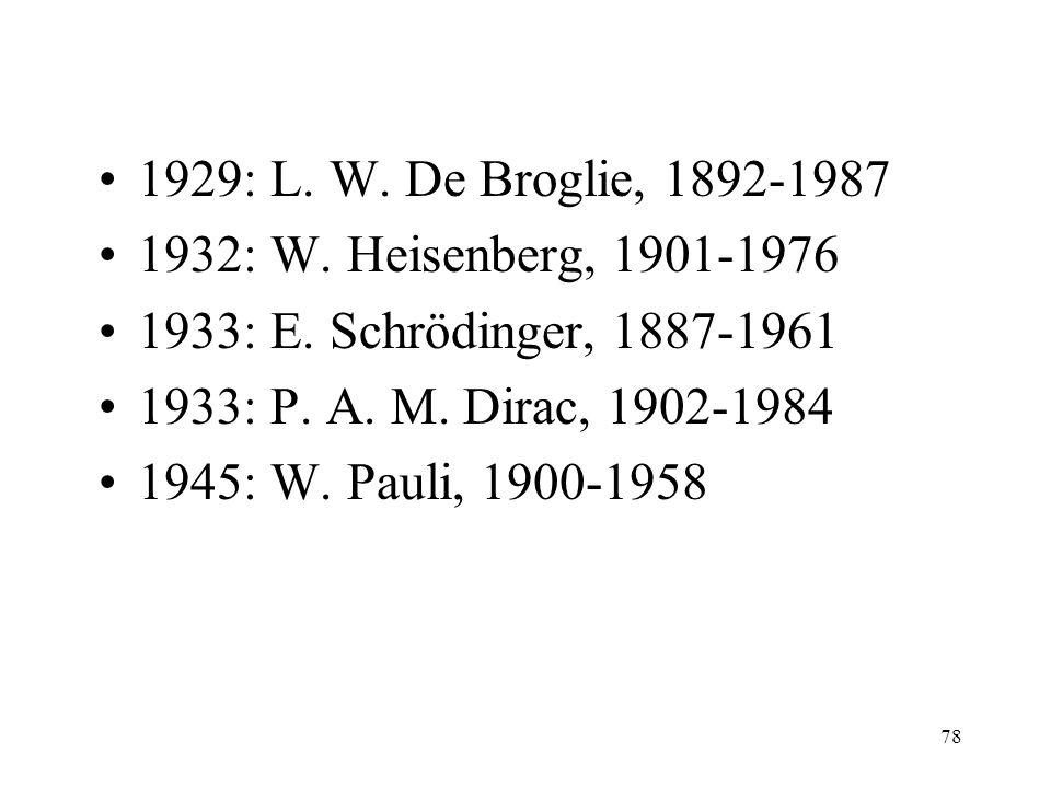 1929: L. W. De Broglie, 1892-1987 1932: W. Heisenberg, 1901-1976. 1933: E. Schrödinger, 1887-1961.