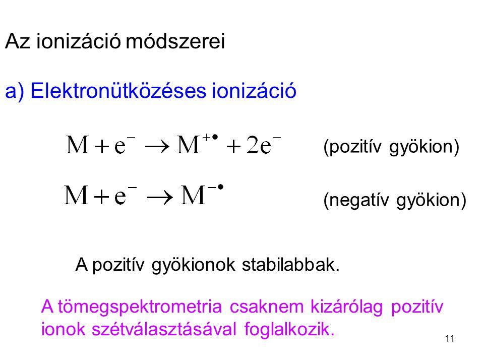 Az ionizáció módszerei