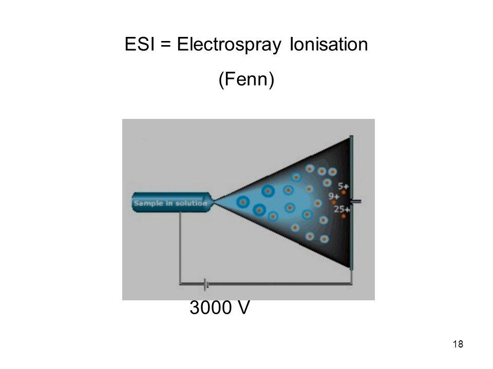 ESI = Electrospray Ionisation