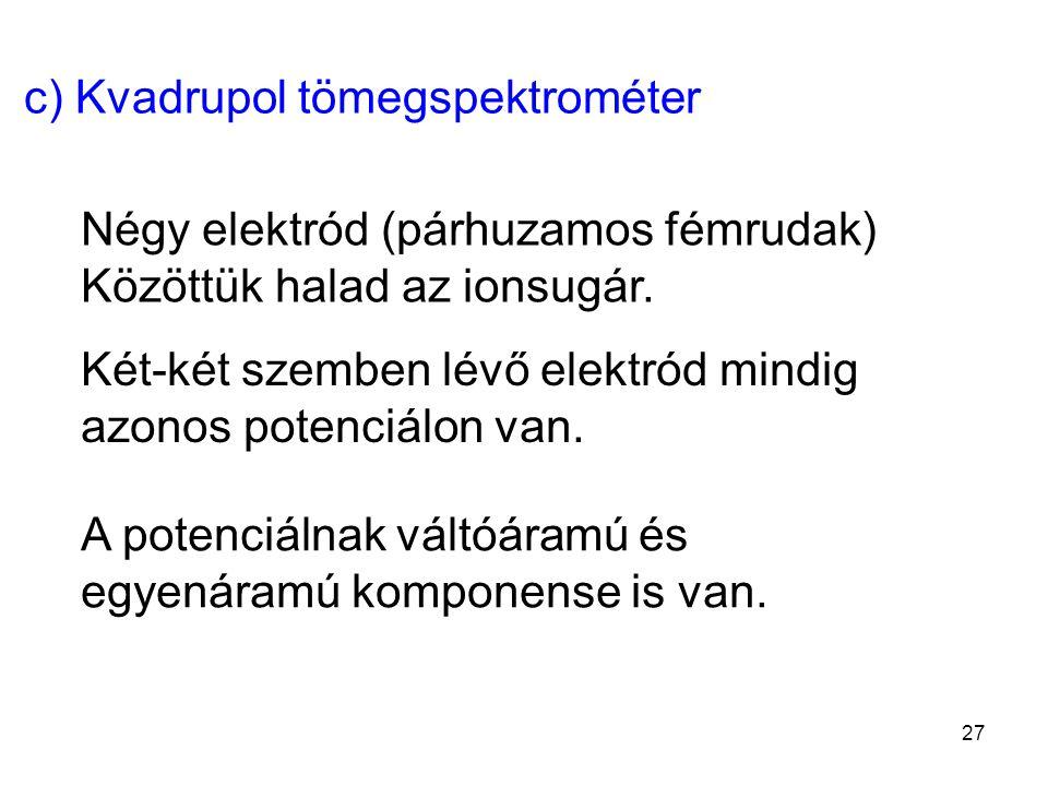 c) Kvadrupol tömegspektrométer