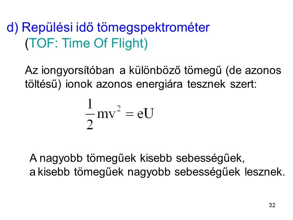 d) Repülési idő tömegspektrométer (TOF: Time Of Flight)