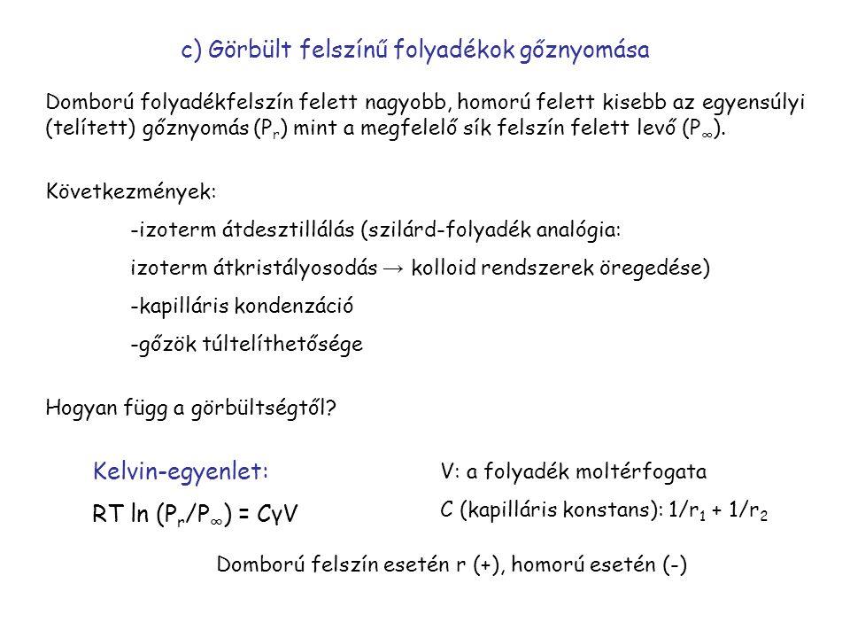 c) Görbült felszínű folyadékok gőznyomása