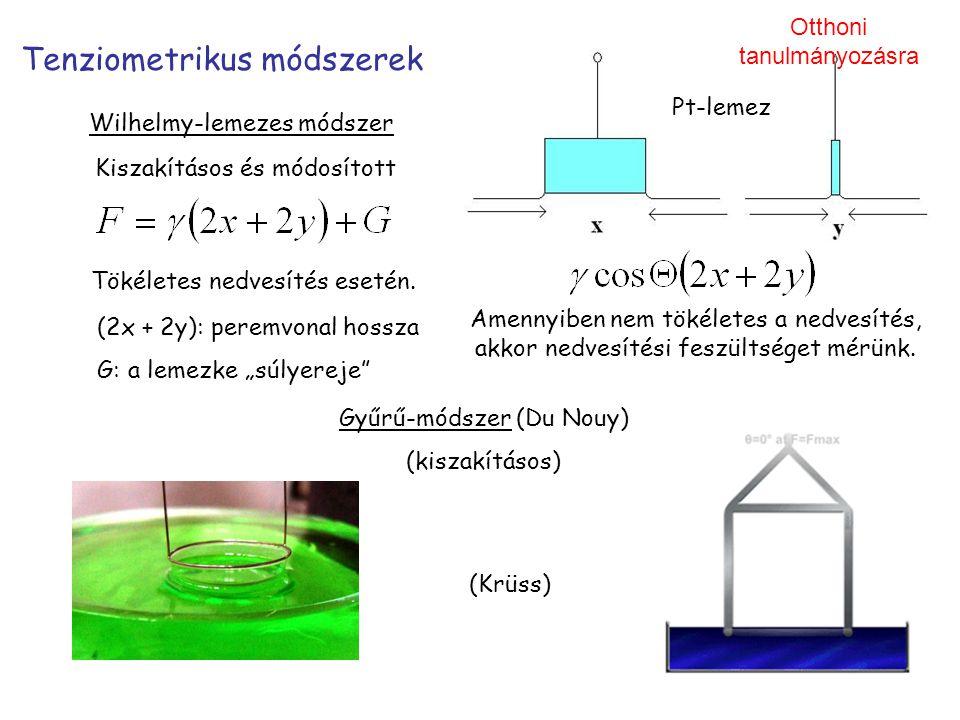 Tenziometrikus módszerek