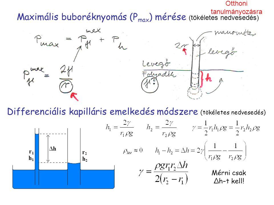 Maximális buboréknyomás (Pmax) mérése (tökéletes nedvesedés)