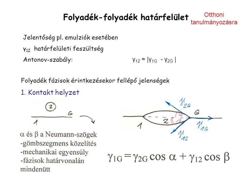 Folyadék-folyadék határfelület