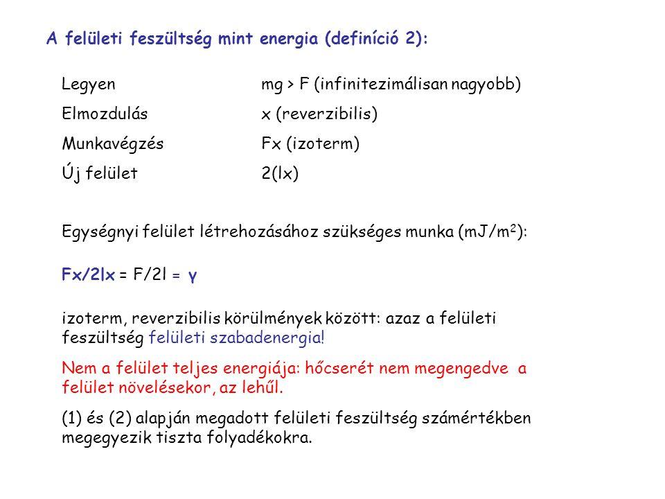 A felületi feszültség mint energia (definíció 2):