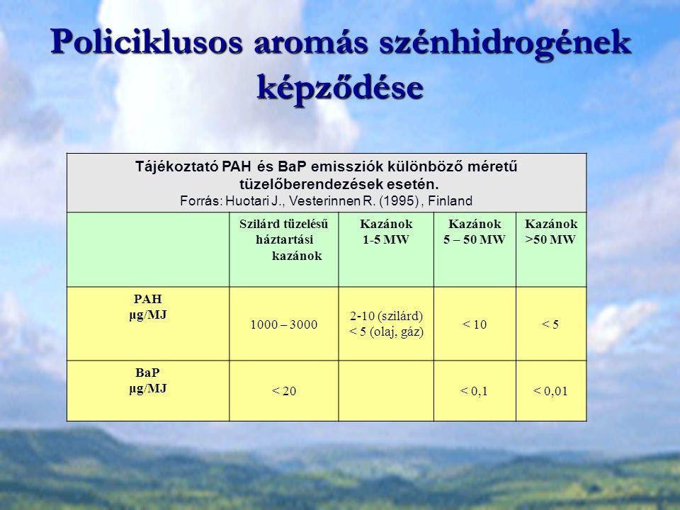 Policiklusos aromás szénhidrogének képződése