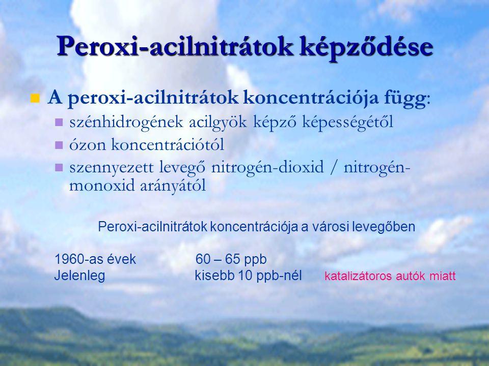 Peroxi-acilnitrátok képződése