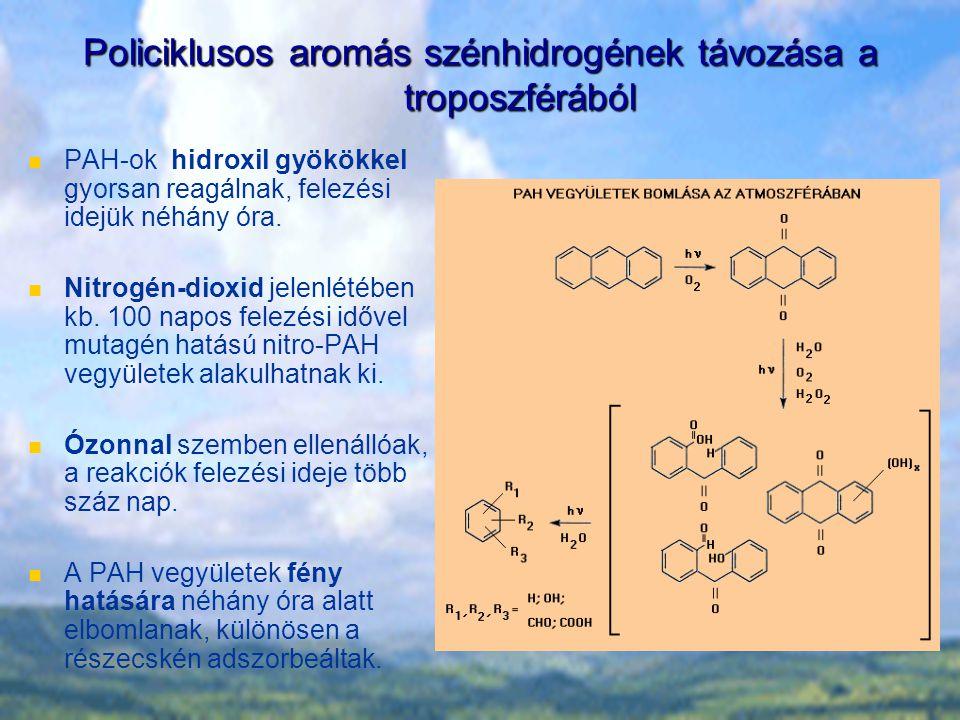 Policiklusos aromás szénhidrogének távozása a troposzférából