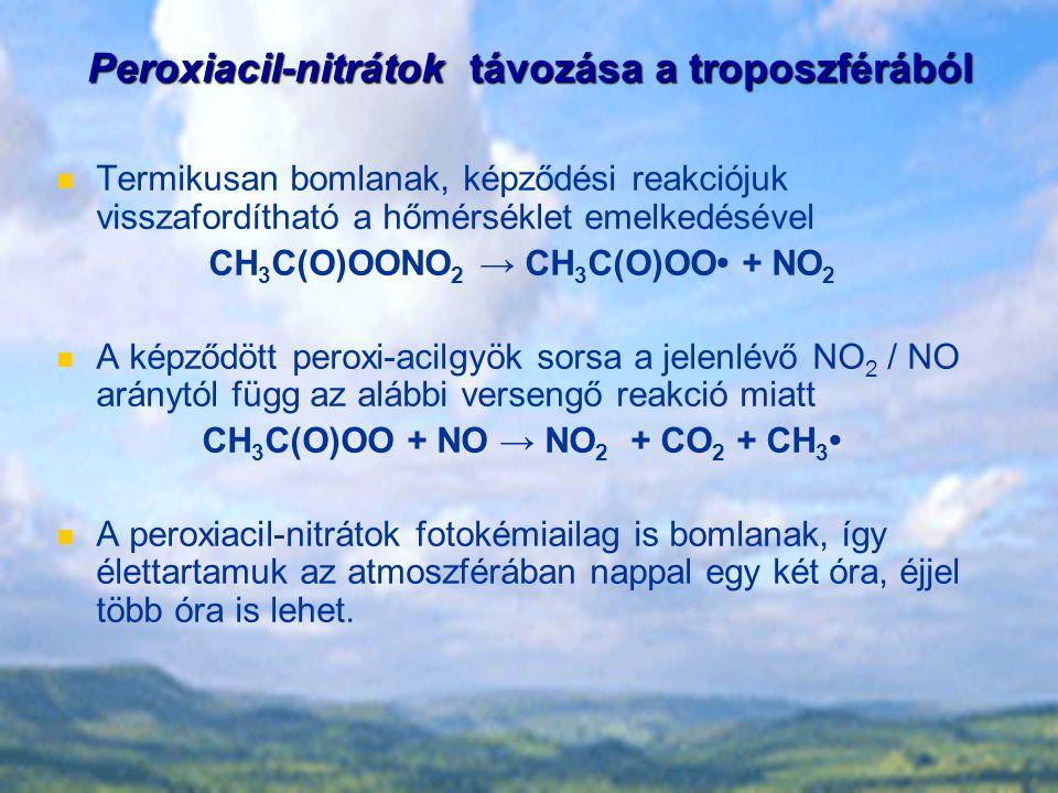 Peroxiacil-nitrátok távozása a troposzférából