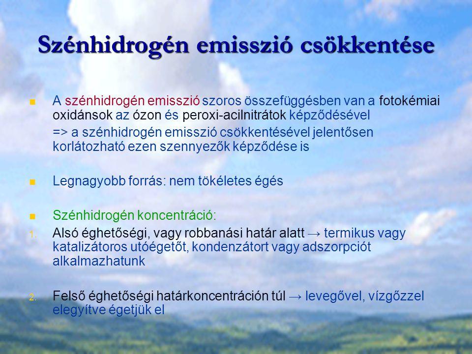 Szénhidrogén emisszió csökkentése