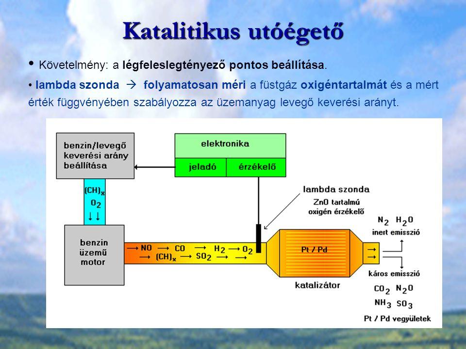 Katalitikus utóégető Követelmény: a légfeleslegtényező pontos beállítása.