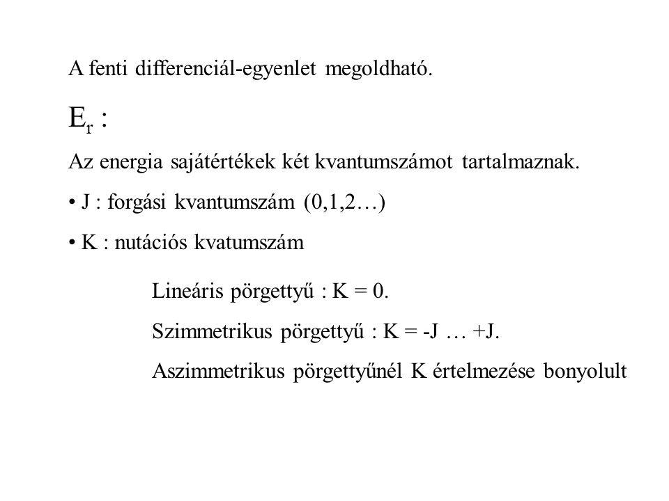 Er : A fenti differenciál-egyenlet megoldható.